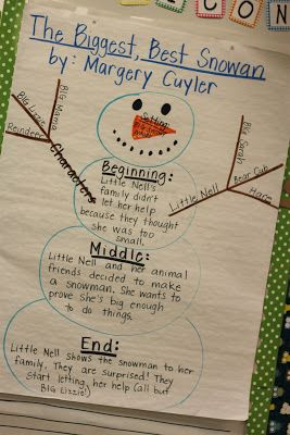 the best snowman anchor chart